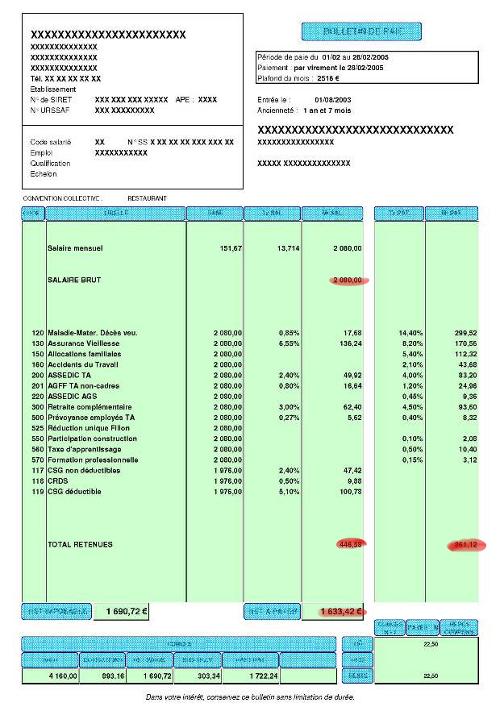 modele bulletin de salaire ij prevoyance